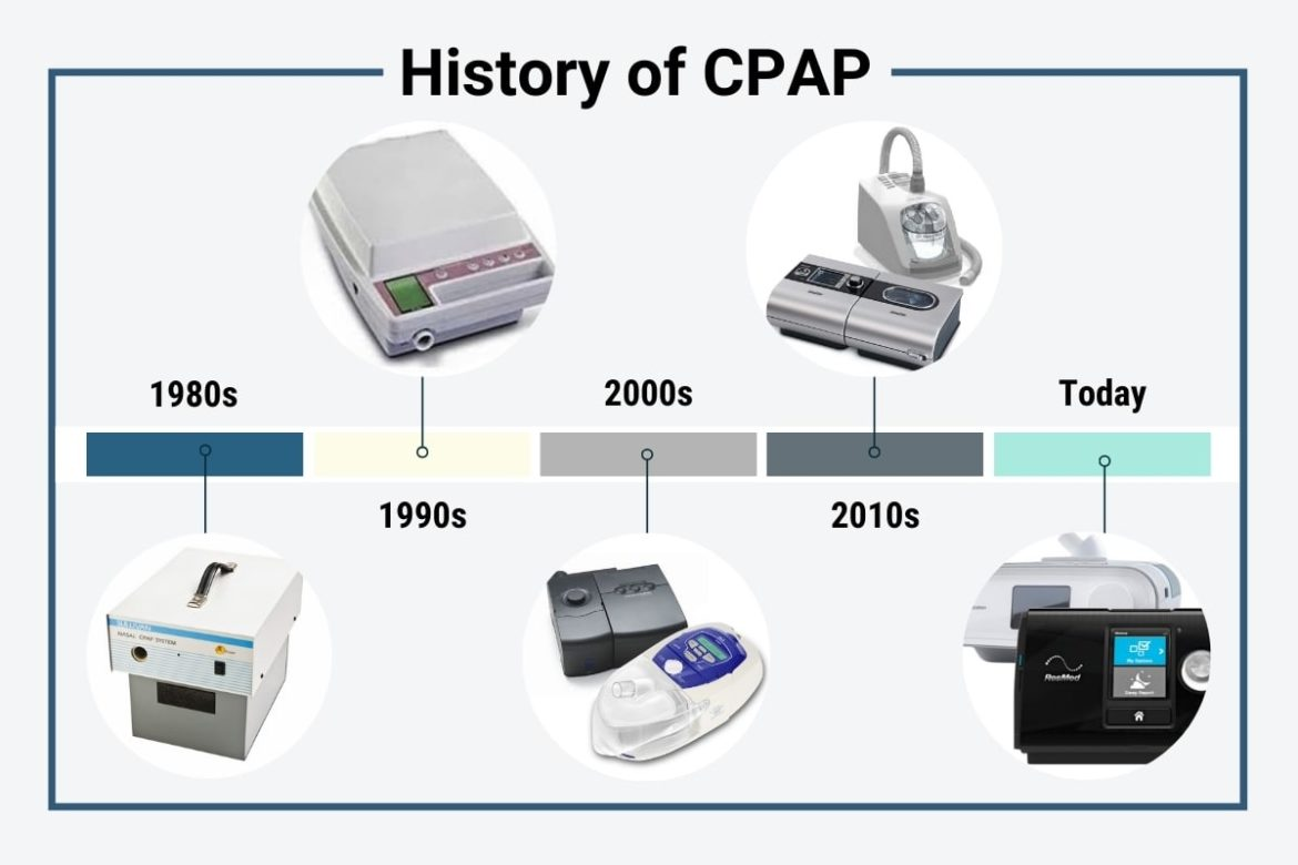 timeline of cpap machines
