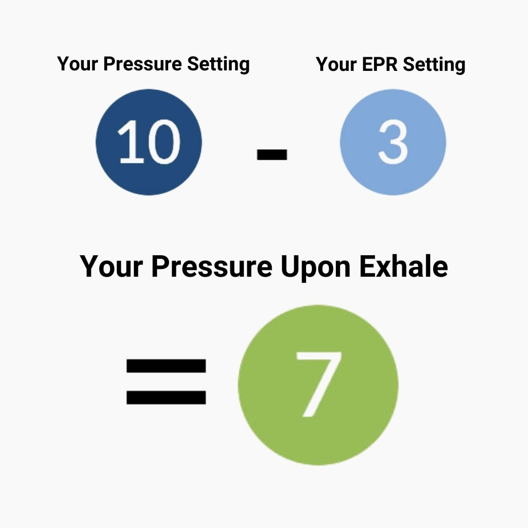 Your pressure setting, your EPR setting and your pressure upon exhale